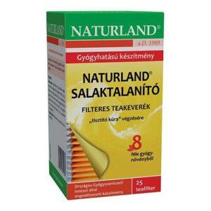 Naturland salaktalanító tea - 25 filter/doboz