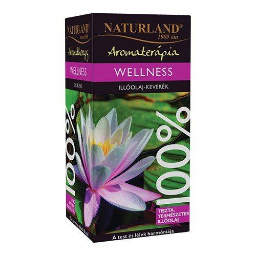 Naturland wellness illóolaj - 10ml