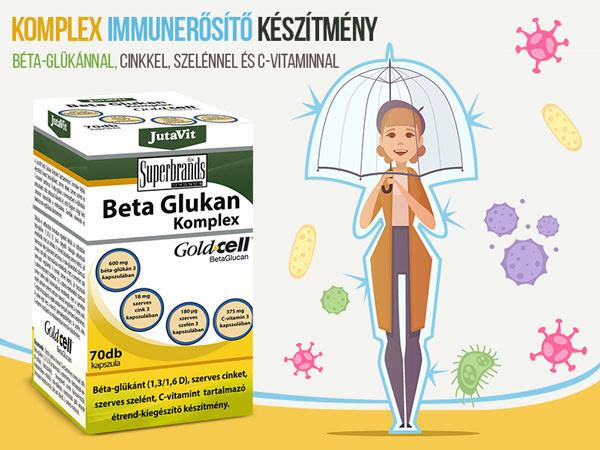 Jutavit Béta Glükán - az immunrendszer normál működéséhez