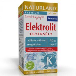 naturland-elektrolit-egyensuly-kapszula-40db