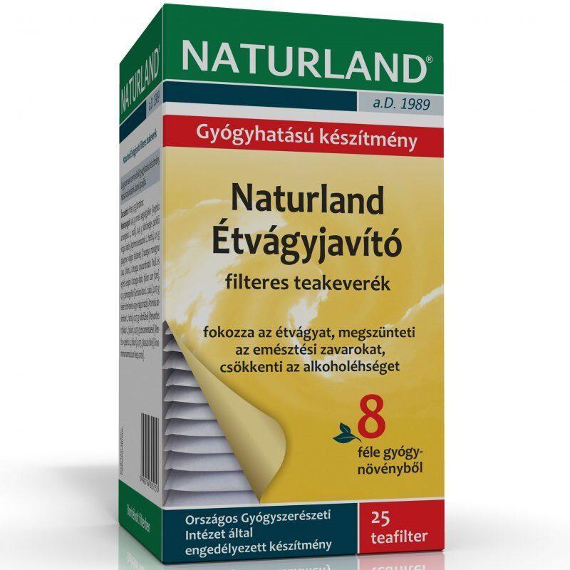 naturland-etvagyjavito-teakeverek-25-filter