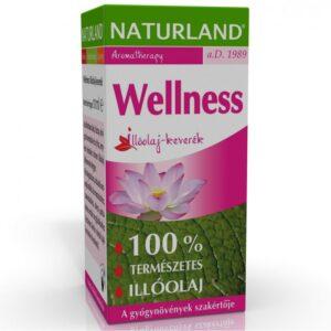 naturland-illoolaj-wellness-10ml