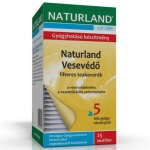 naturland-vesevedo-teakeverek-25-filter